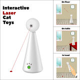 Interactive laser toy and a description of its application in pictures on a white background. Vector Stock Photography