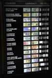 Intercambio de dinero en circulación Imagen de archivo libre de regalías