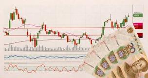 Intercambio del gráfico y de dinero en China Comercio en la bolsa de acción Foto de archivo