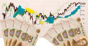 Intercambio del gráfico y de dinero en China Comercio en la bolsa de acción Imagen de archivo libre de regalías