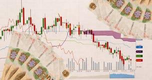 Intercambio del gráfico y de dinero en China Comercio en la bolsa de acción Imágenes de archivo libres de regalías