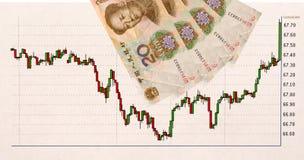 Intercambio del gráfico y de dinero en China Comercio en la bolsa de acción Fotos de archivo