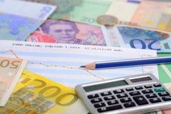Intercambio europeo de la curva de crecimiento de la calculadora de la moneda del dinero Imagen de archivo