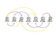 Interchanging Figures. Drawing of figures which are related together and interchanging with each other, shown by arrows in different colors, done by hand using Stock Image