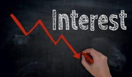 Interes i wykres napiszemy ręką na blackboard zdjęcie royalty free