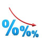Interest Dip Stock Images
