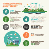 Interesting facts about ecology - flat design infographics poster Royalty Free Stock Photos