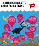 10 Interesting Facts About Scuba Diving. Flat Vect. 10 interesting facts about scuba diving in colorful vector infographic vector illustration
