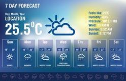Interfaccia di previsioni del tempo con l'insieme dell'icona Fotografia Stock Libera da Diritti