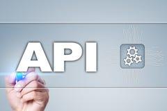 Interface de programmation API pour commandes Tempus-link Api Concept de développement de logiciel images stock