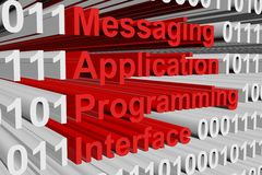 Interface de programmation API pour commandes Tempus-link de transmission de messages Images libres de droits