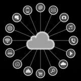 Interfacepictogrammen in de Cirkel Stock Afbeelding