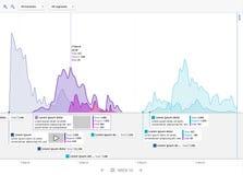 Interfejs użytkownika mapy ekranu szablon dla wiszącej ozdoby Zdjęcia Stock