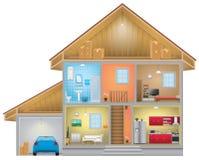 Interior de la casa ilustración del vector