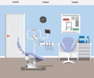 Interior del dentista de las instalaciones Foto de archivo libre de regalías