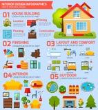 Interior design Infographics Fotografie Stock Libere da Diritti