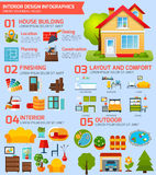Interior Design Infographics Royalty Free Stock Photos