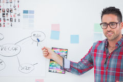 Interior designer presenting a chart. On the wall Royalty Free Stock Image