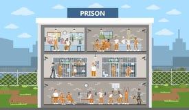 Interior masculino de la prisión ilustración del vector