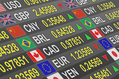 Internation Coins Panel Forex Royalty Free Stock Image