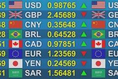 international валют обменом доски Стоковые Изображения