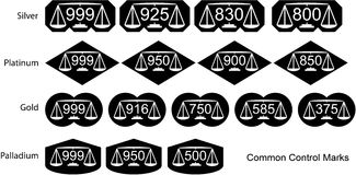 International Assay Hallmarking stamps. These stamps are used for hallmarking of precious metals and jewelry according to the international law. Also known as Royalty Free Stock Photo
