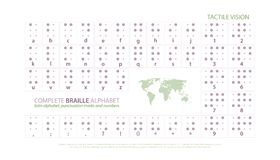International Braille alphabet poster with latin letters, numbers. And punctuation marks isolated on white background. vector tactile aid symbols Stock Photography