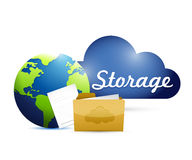 International cloud computing data content Royalty Free Stock Photo