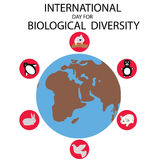 International Day for Biological Diversity. Stock Images