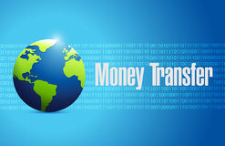 International globe money transfer sign Royalty Free Stock Photos
