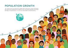 International Human Faces Infographics. With chart of earth population growth flat vector illustration royalty free illustration