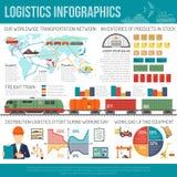 International logistics company network royalty free illustration