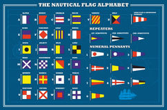 International maritime signal flags - sea alphabet. Vector illustration Royalty Free Stock Photo