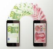 International mobile money transfer, Euro to Chinese yuan Royalty Free Stock Photography