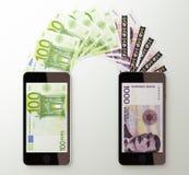 International mobile money transfer, Euro to Norwegian kroner Royalty Free Stock Images