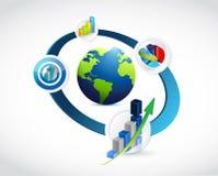 Internationale bedrijfsconceptencyclus Royalty-vrije Stock Foto's