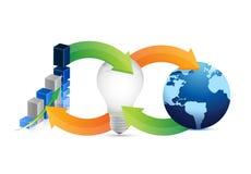 Internationale bedrijfsideecyclus Royalty-vrije Stock Afbeeldingen