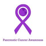Internationale dag van alvleesklier- kankervoorlichting Royalty-vrije Stock Foto