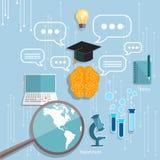Internationale de schoolvoorwerpen van de onderwijs universitaire universiteit Royalty-vrije Stock Foto's