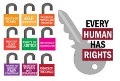 Internationale Rechten van de mensdag Stock Afbeelding