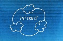 Internet Royaltyfria Foton