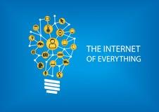 Internet av allt begrepp (IOT) Vektorillustration av förbindelseapparater som föreställs av den ljusa kulan royaltyfri illustrationer