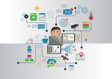 Internet av begreppet för saker (IOT) av förbindelsetrådlösa apparater som illustration Arkivfoto