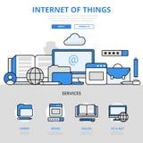 Internet av för begreppslägenhet för saker den digitala linjen konstvektorsymboler stock illustrationer