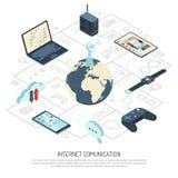 Internet av isometrisk sammansättning för saker stock illustrationer