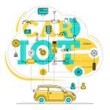 Internet av saker för bilen vektor illustrationer