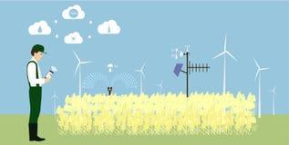 Internet av saker i jordbruk royaltyfri illustrationer