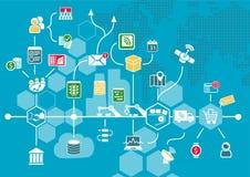 Internet av saker (IOT) och det digitala begreppet för affärsprocessautomation Arkivbilder