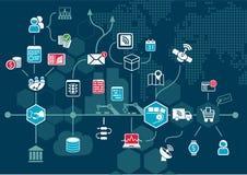Internet av saker (IOT) och kedjan för värde för digitalt begrepp för affärsprocessautomation den understödjande industriella vektor illustrationer