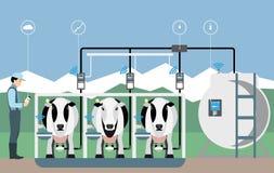 Internet av saker på mejerilantgård stock illustrationer